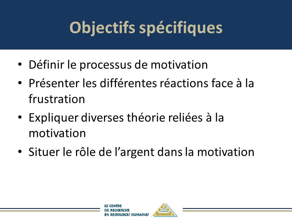 Objectifs spécifiques Définir le processus de motivation Présenter les différentes réactions face à la frustration Expliquer diverses théorie reliées à la motivation Situer le rôle de largent dans la motivation