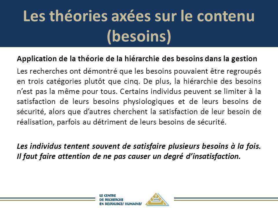 Les théories axées sur le contenu (besoins) Application de la théorie de la hiérarchie des besoins dans la gestion Les recherches ont démontré que les besoins pouvaient être regroupés en trois catégories plutôt que cinq.
