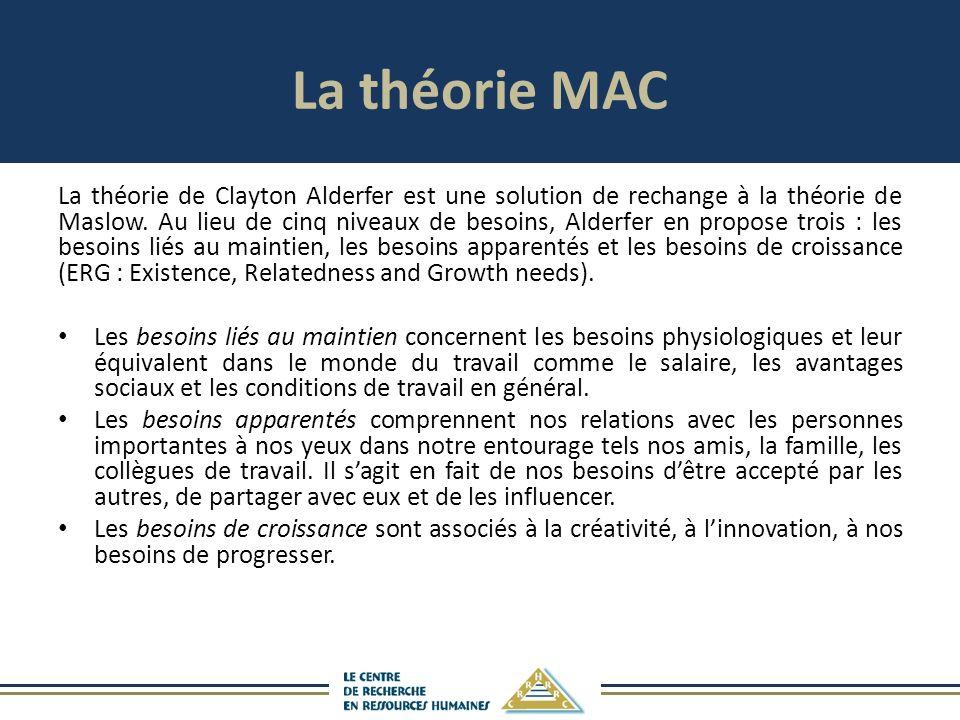 La théorie MAC La théorie de Clayton Alderfer est une solution de rechange à la théorie de Maslow.