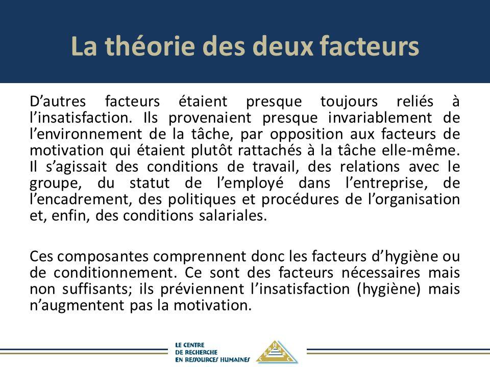 La théorie des deux facteurs Dautres facteurs étaient presque toujours reliés à linsatisfaction.