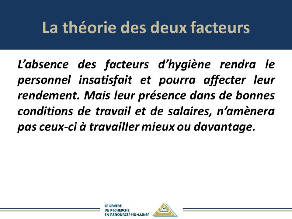 La théorie des deux facteurs Labsence des facteurs dhygiène rendra le personnel insatisfait et pourra affecter leur rendement.