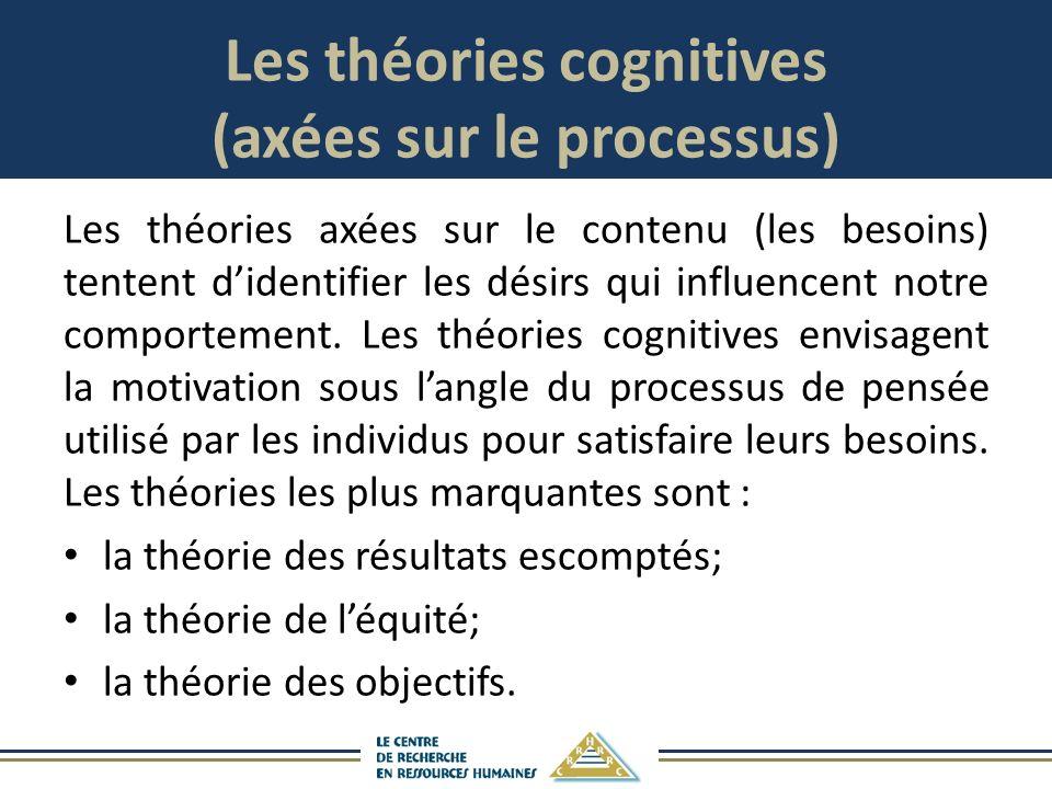 Les théories cognitives (axées sur le processus) Les théories axées sur le contenu (les besoins) tentent didentifier les désirs qui influencent notre comportement.