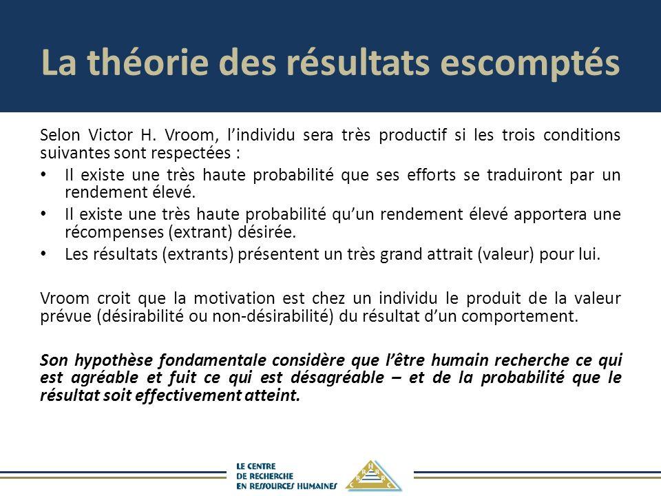 La théorie des résultats escomptés Selon Victor H.
