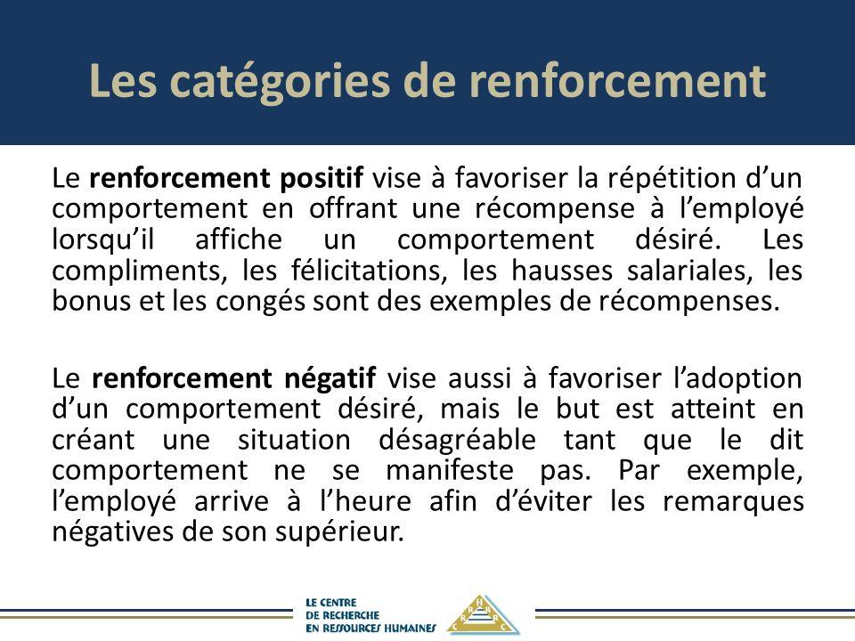 Les catégories de renforcement Le renforcement positif vise à favoriser la répétition dun comportement en offrant une récompense à lemployé lorsquil affiche un comportement désiré.