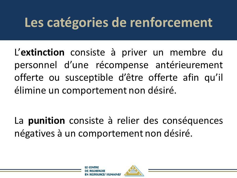 Les catégories de renforcement Lextinction consiste à priver un membre du personnel dune récompense antérieurement offerte ou susceptible dêtre offerte afin quil élimine un comportement non désiré.