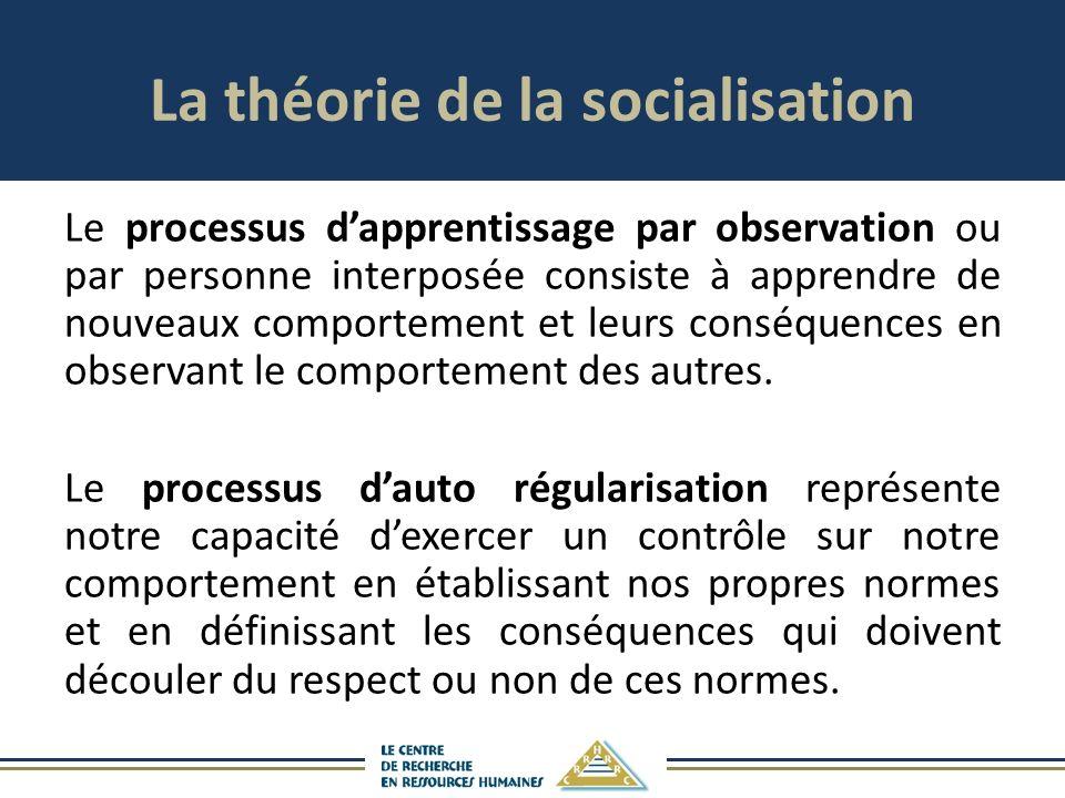 La théorie de la socialisation Le processus dapprentissage par observation ou par personne interposée consiste à apprendre de nouveaux comportement et leurs conséquences en observant le comportement des autres.