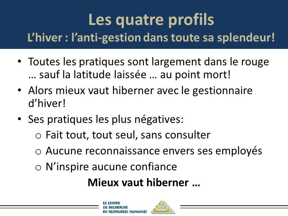 Les quatre profils Lhiver : lanti-gestion dans toute sa splendeur.