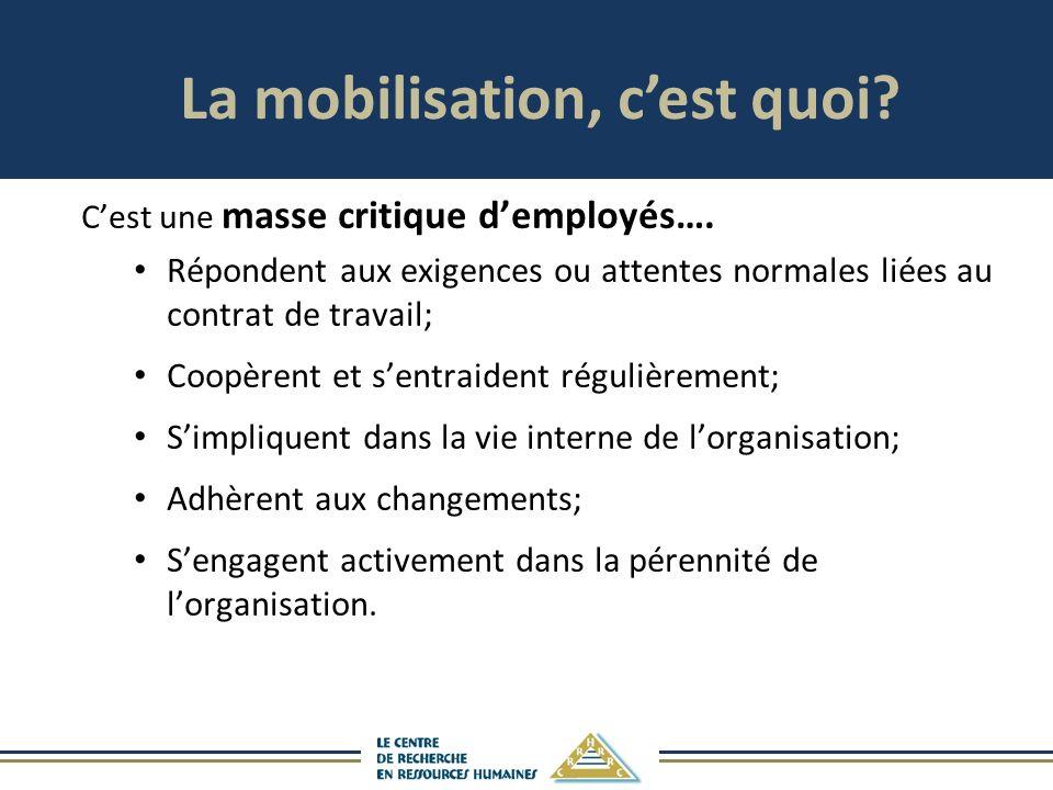 La mobilisation, cest quoi.Cest une masse critique demployés….