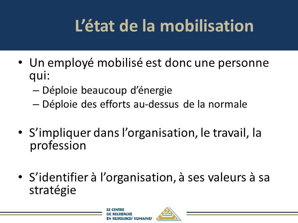 Létat de la mobilisation Un employé mobilisé est donc une personne qui: – Déploie beaucoup dénergie – Déploie des efforts au-dessus de la normale Simpliquer dans lorganisation, le travail, la profession Sidentifier à lorganisation, à ses valeurs à sa stratégie