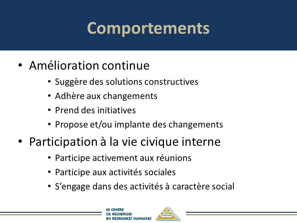 Amélioration continue Suggère des solutions constructives Adhère aux changements Prend des initiatives Propose et/ou implante des changements Participation à la vie civique interne Participe activement aux réunions Participe aux activités sociales Sengage dans des activités à caractère social