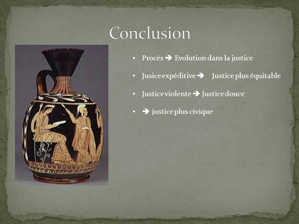 Procès Evolution dans la justice Jusice expéditive Justice plus équitable Justice violente Justice douce justice plus civique