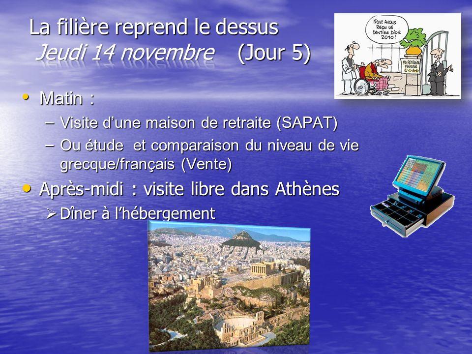 Matin : Matin : – Visite dune maison de retraite (SAPAT) – Ou étude et comparaison du niveau de vie grecque/français (Vente) Après-midi : visite libre
