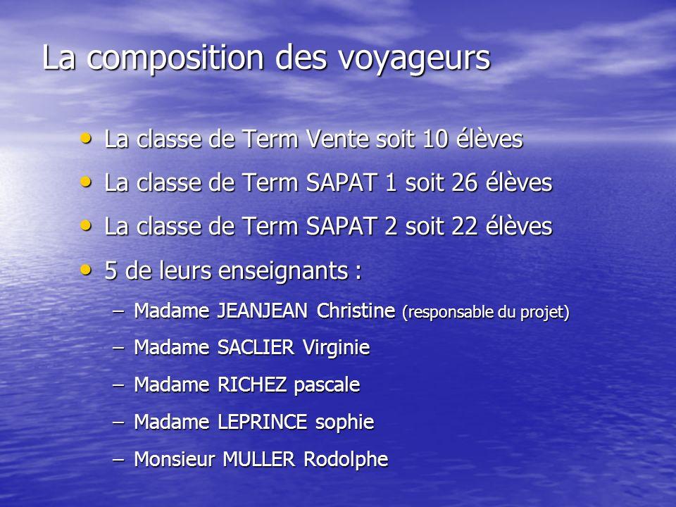 La composition des voyageurs La classe de Term Vente soit 10 élèves La classe de Term Vente soit 10 élèves La classe de Term SAPAT 1 soit 26 élèves La