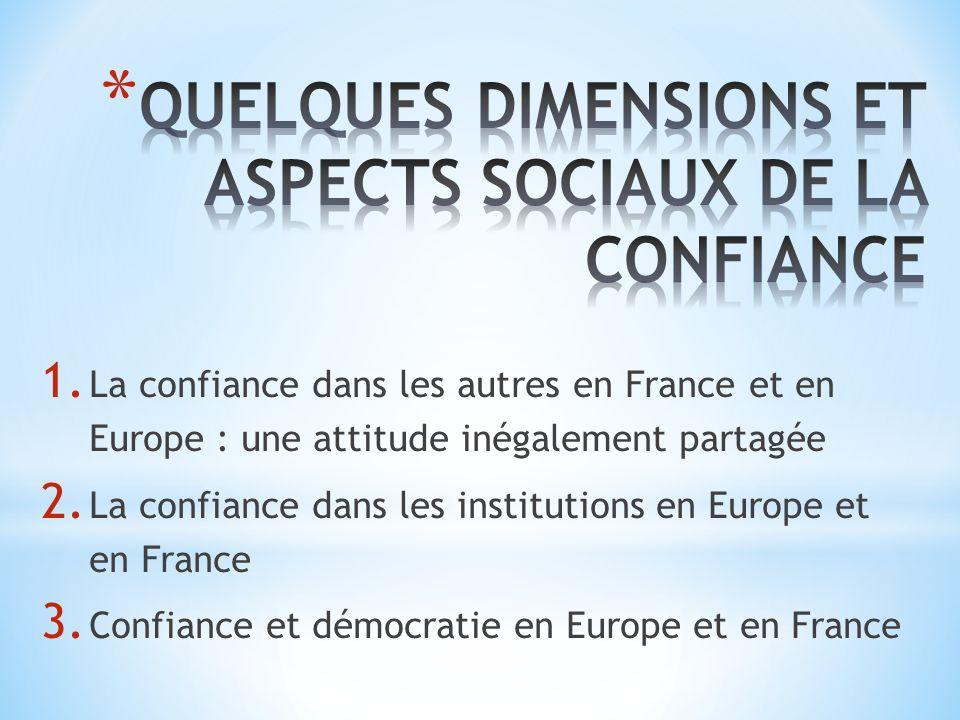 1. La confiance dans les autres en France et en Europe : une attitude inégalement partagée 2.