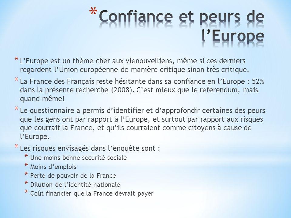 * LEurope est un thème cher aux vienouvelliens, même si ces derniers regardent lUnion européenne de manière critique sinon très critique.