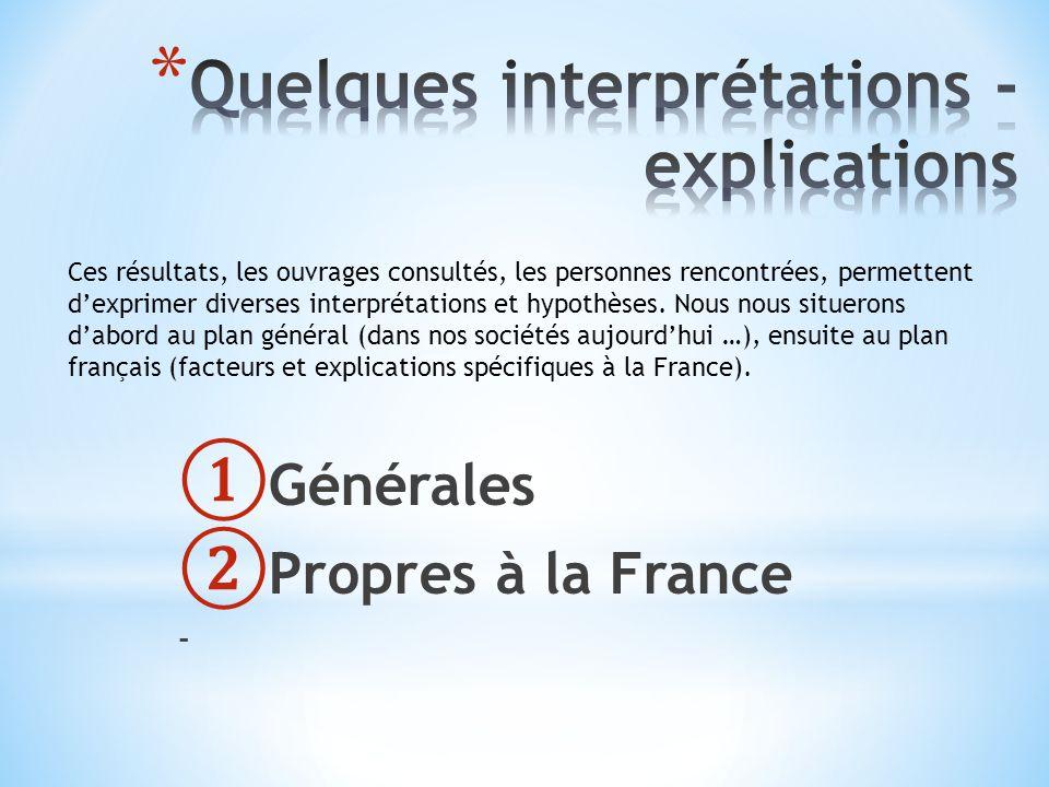 Générales Propres à la France - Ces résultats, les ouvrages consultés, les personnes rencontrées, permettent dexprimer diverses interprétations et hypothèses.
