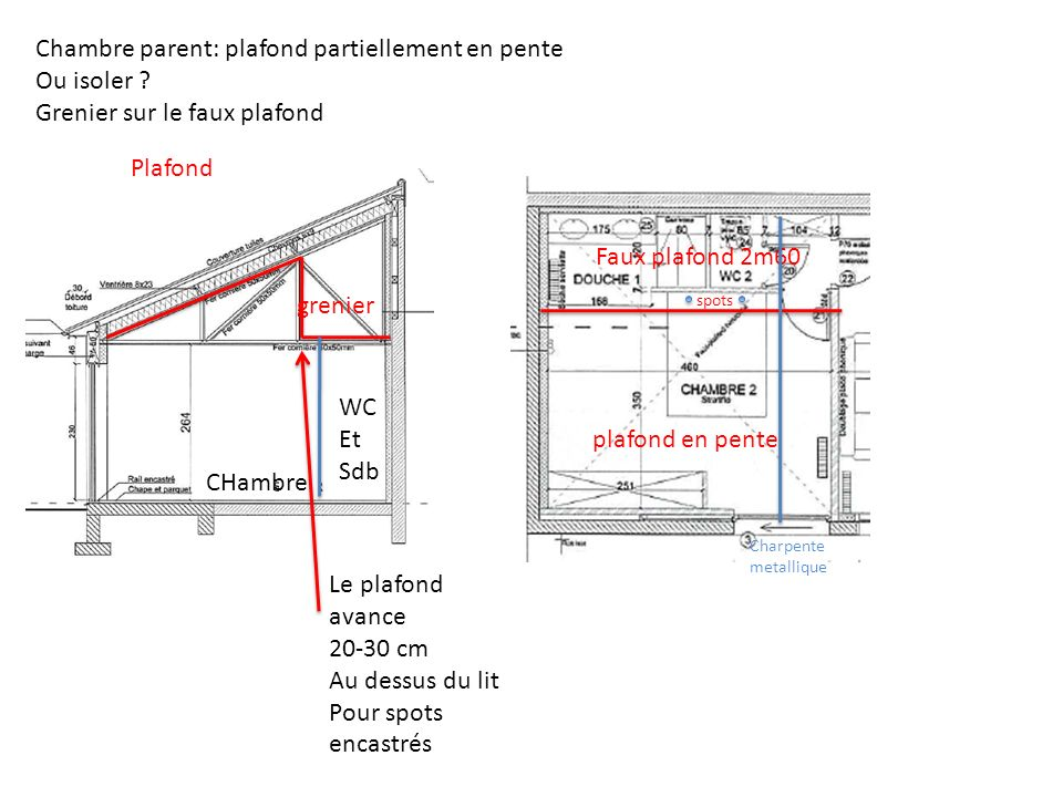 Chambre parent: plafond partiellement en pente Ou isoler ? Grenier sur le faux plafond Plafond CHambre WC Et Sdb Le plafond avance 20-30 cm Au dessus