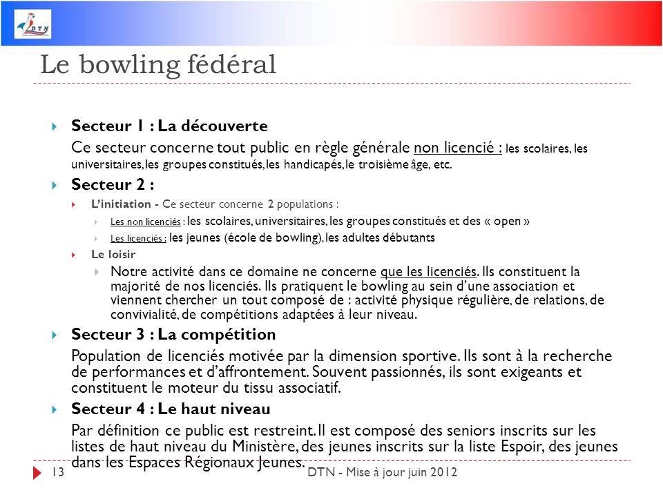 Le bowling fédéral DTN - Mise à jour juin 201213 Secteur 1 : La découverte Ce secteur concerne tout public en règle générale non licencié : les scolai