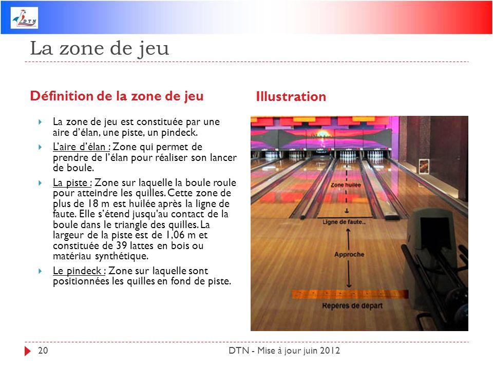 La zone de jeu Définition de la zone de jeu Illustration DTN - Mise à jour juin 201220 La zone de jeu est constituée par une aire délan, une piste, un