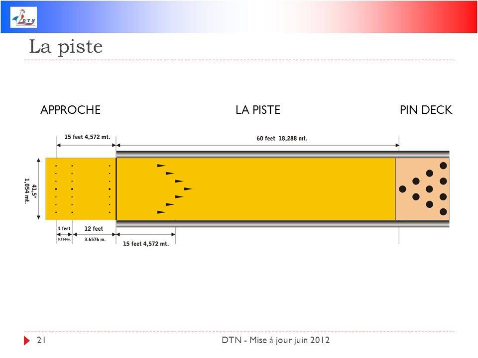 La piste DTN - Mise à jour juin 201221 APPROCHELA PISTEPIN DECK