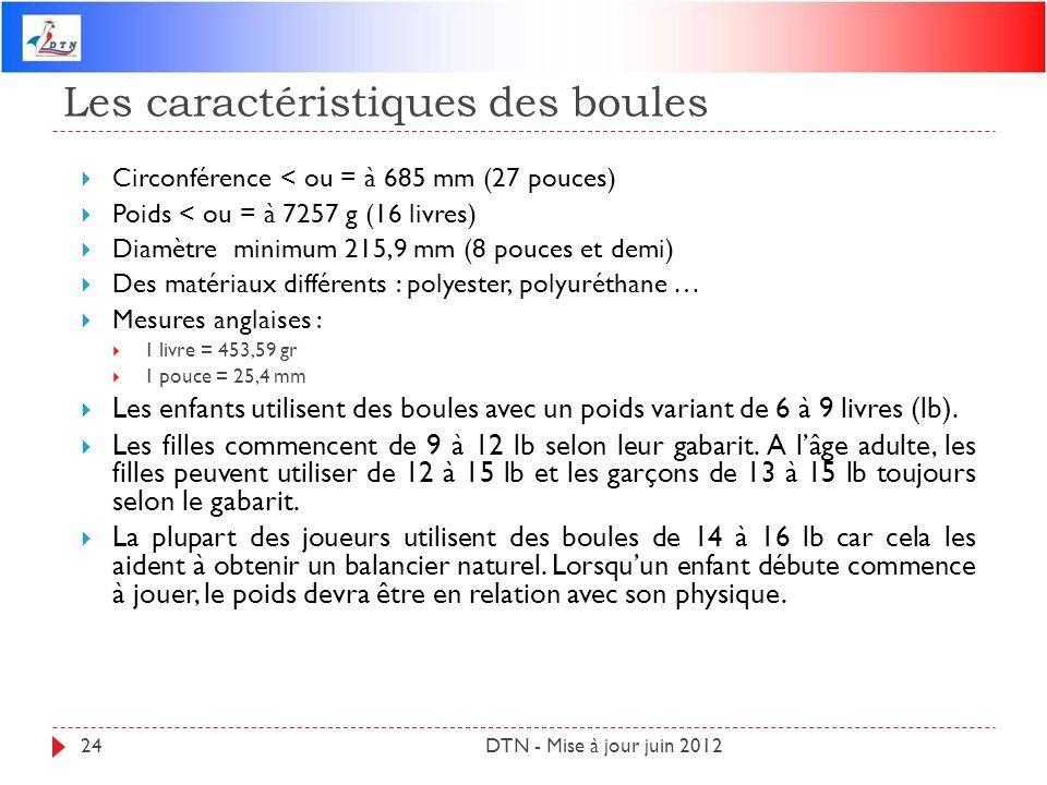 Les caractéristiques des boules DTN - Mise à jour juin 201224 Circonférence < ou = à 685 mm (27 pouces) Poids < ou = à 7257 g (16 livres) Diamètre min