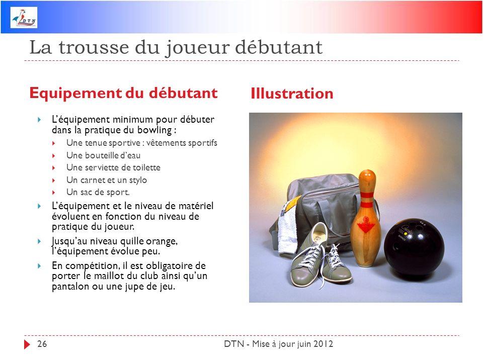La trousse du joueur débutant Equipement du débutant Illustration DTN - Mise à jour juin 201226 Léquipement minimum pour débuter dans la pratique du b