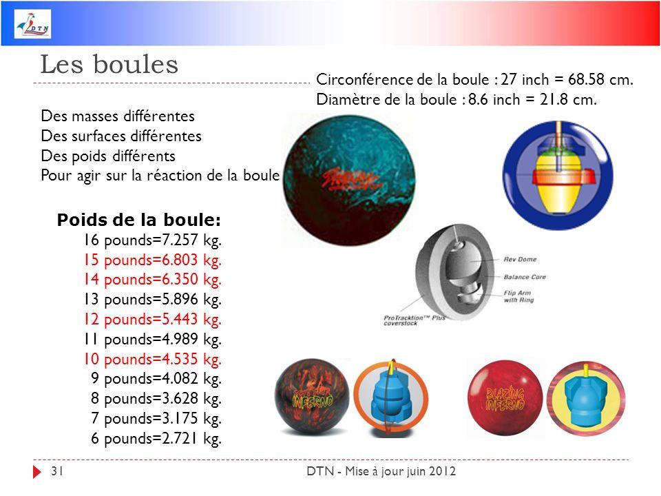 Les boules DTN - Mise à jour juin 201231 Des masses différentes Des surfaces différentes Des poids différents Pour agir sur la réaction de la boule su