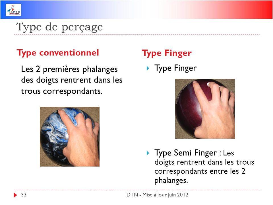 Type de perçage Type conventionnel Type Finger DTN - Mise à jour juin 201233 Les 2 premières phalanges des doigts rentrent dans les trous correspondan
