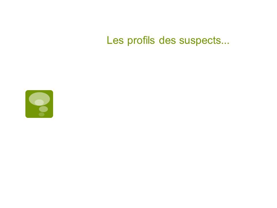 Les profils des suspects...