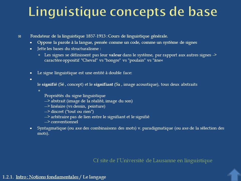 Fondateur de la linguistique 1857-1913 : Cours de linguistique générale. Oppose la parole à la langue, pensée comme un code, comme un système de signe