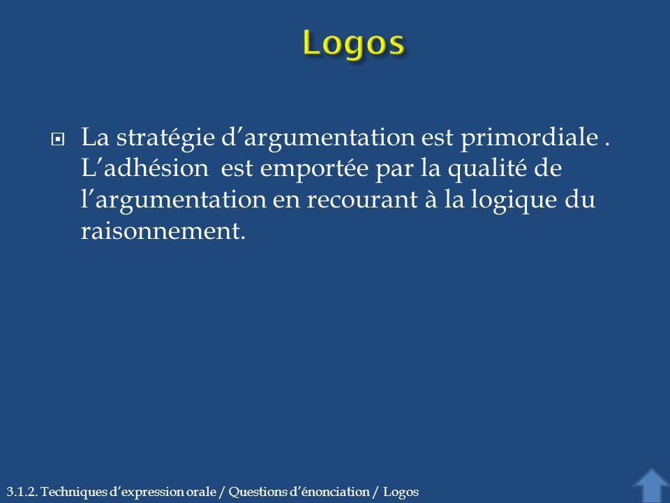 La stratégie dargumentation est primordiale. Ladhésion est emportée par la qualité de largumentation en recourant à la logique du raisonnement. 3.1.2.