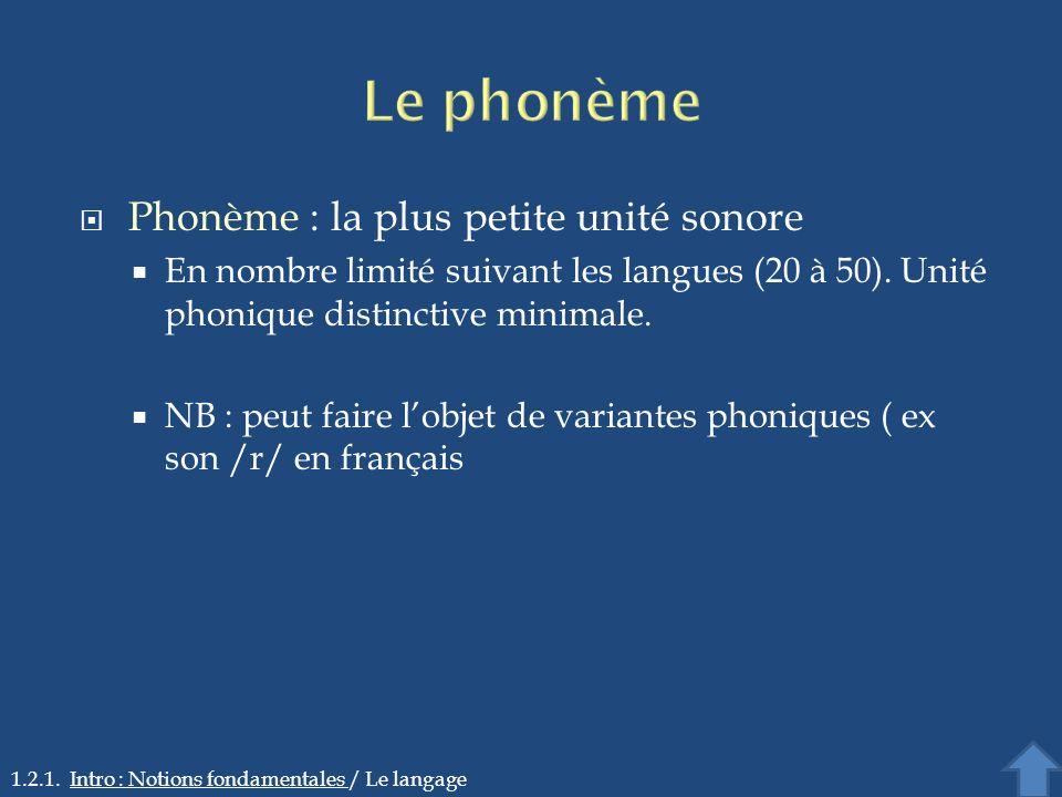Phonème : la plus petite unité sonore En nombre limité suivant les langues (20 à 50). Unité phonique distinctive minimale. NB : peut faire lobjet de v