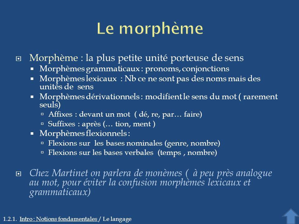 Morphème : la plus petite unité porteuse de sens Morphèmes grammaticaux : pronoms, conjonctions Morphèmes lexicaux : Nb ce ne sont pas des noms mais d