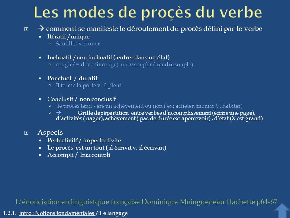 comment se manifeste le déroulement du procès défini par le verbe Itératif /unique Sautiller v. sauter Inchoatif /non inchoatif ( entrer dans un état)