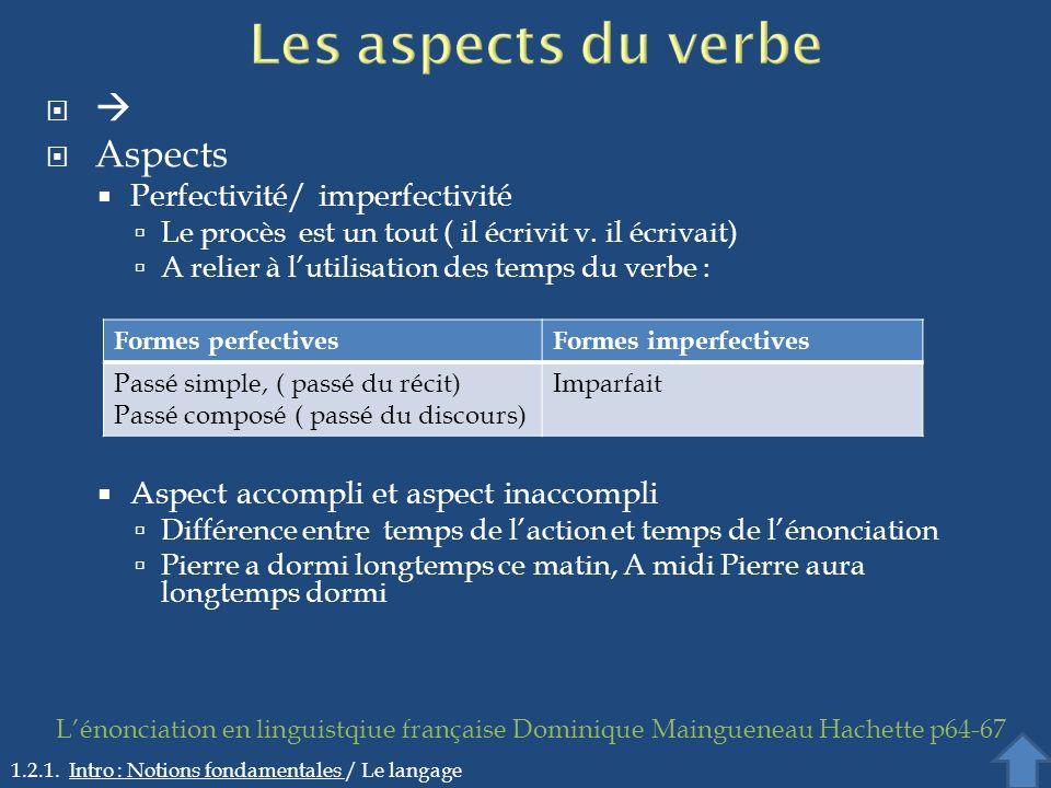 Aspects Perfectivité/ imperfectivité Le procès est un tout ( il écrivit v. il écrivait) A relier à lutilisation des temps du verbe : Aspect accompli e