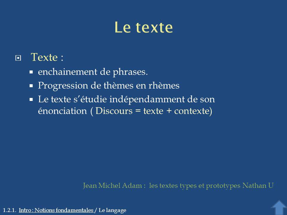 Texte : enchainement de phrases. Progression de thèmes en rhèmes Le texte sétudie indépendamment de son énonciation ( Discours = texte + contexte) 1.2