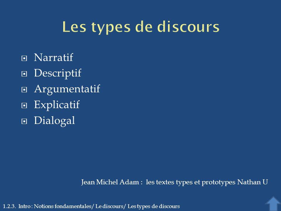Narratif Descriptif Argumentatif Explicatif Dialogal 1.2.3. Intro : Notions fondamentales/ Le discours/ Les types de discours Jean Michel Adam : les t
