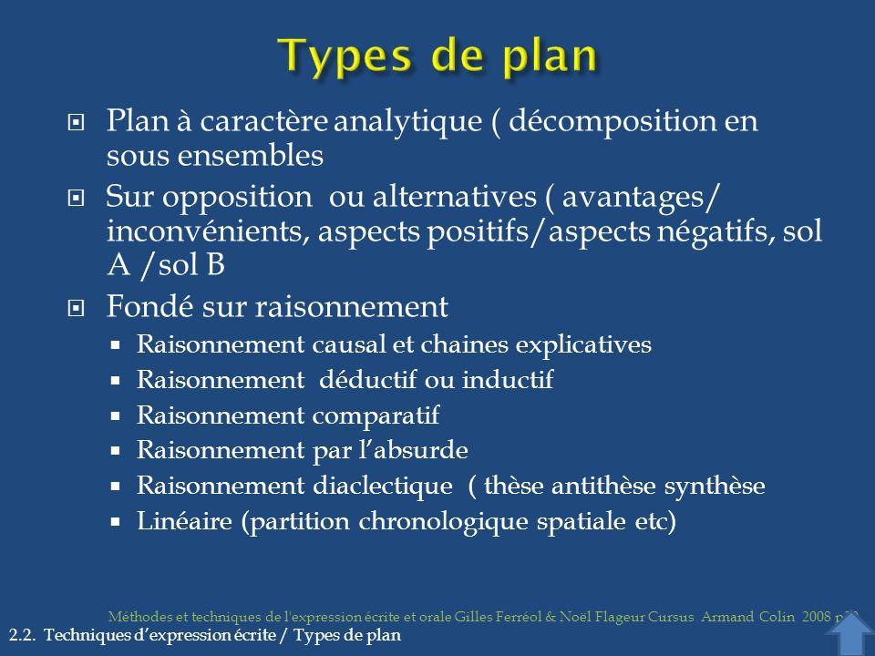 Plan à caractère analytique ( décomposition en sous ensembles Sur opposition ou alternatives ( avantages/ inconvénients, aspects positifs/aspects néga