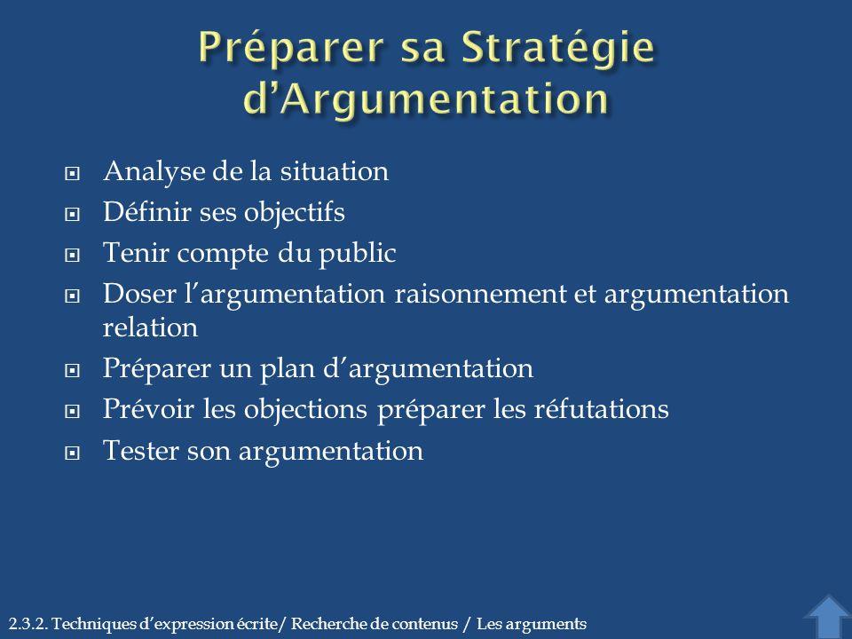 Analyse de la situation Définir ses objectifs Tenir compte du public Doser largumentation raisonnement et argumentation relation Préparer un plan darg