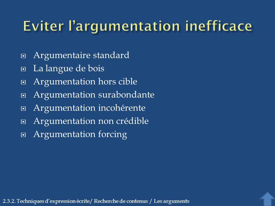 Argumentaire standard La langue de bois Argumentation hors cible Argumentation surabondante Argumentation incohérente Argumentation non crédible Argum