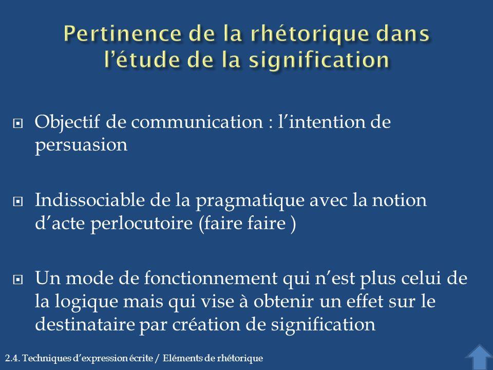 Objectif de communication : lintention de persuasion Indissociable de la pragmatique avec la notion dacte perlocutoire (faire faire ) Un mode de fonct