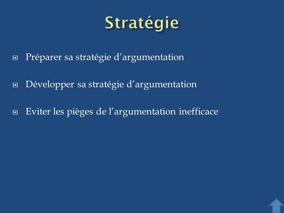 Préparer sa stratégie dargumentation Développer sa stratégie dargumentation Eviter les pièges de largumentation inefficace