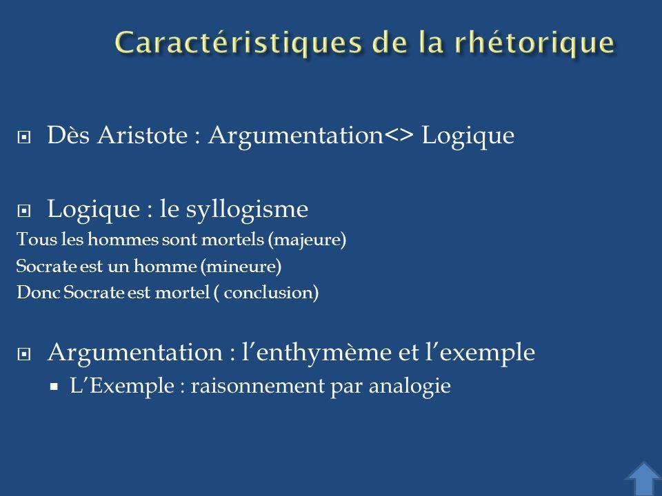 Caractéristiques de la rhétorique Dès Aristote : Argumentation<> Logique Logique : le syllogisme Tous les hommes sont mortels (majeure) Socrate est un