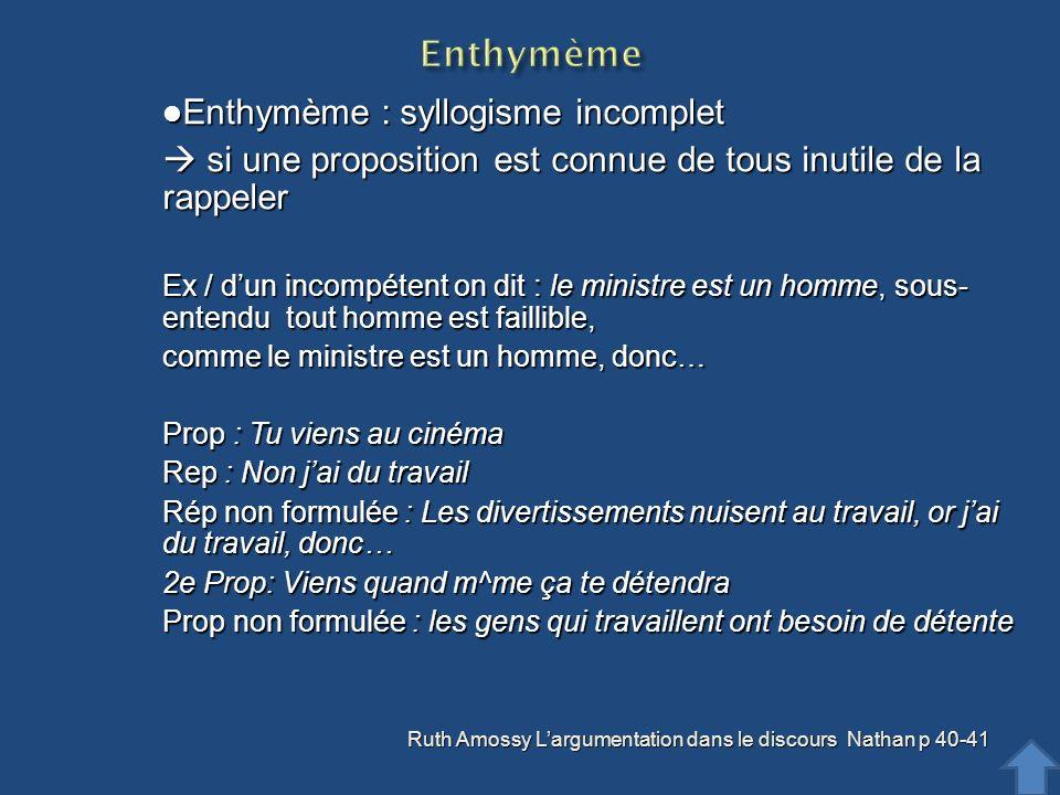 Enthymème : syllogisme incomplet Enthymème : syllogisme incomplet si une proposition est connue de tous inutile de la rappeler si une proposition est