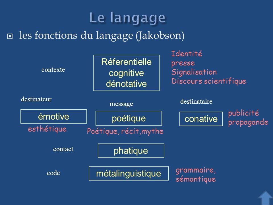 Fondateur de la linguistique 1857-1913 : Cours de linguistique générale.