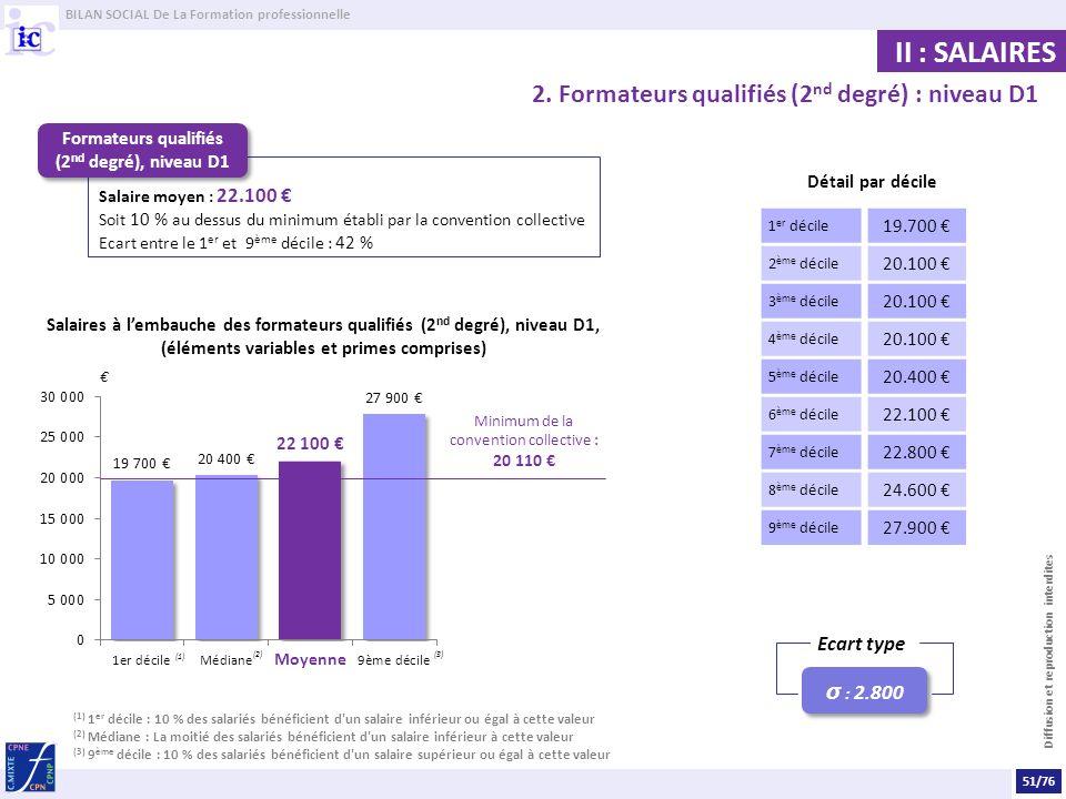 BILAN SOCIAL De La Formation professionnelle Diffusion et reproduction interdites II : SALAIRES 2.