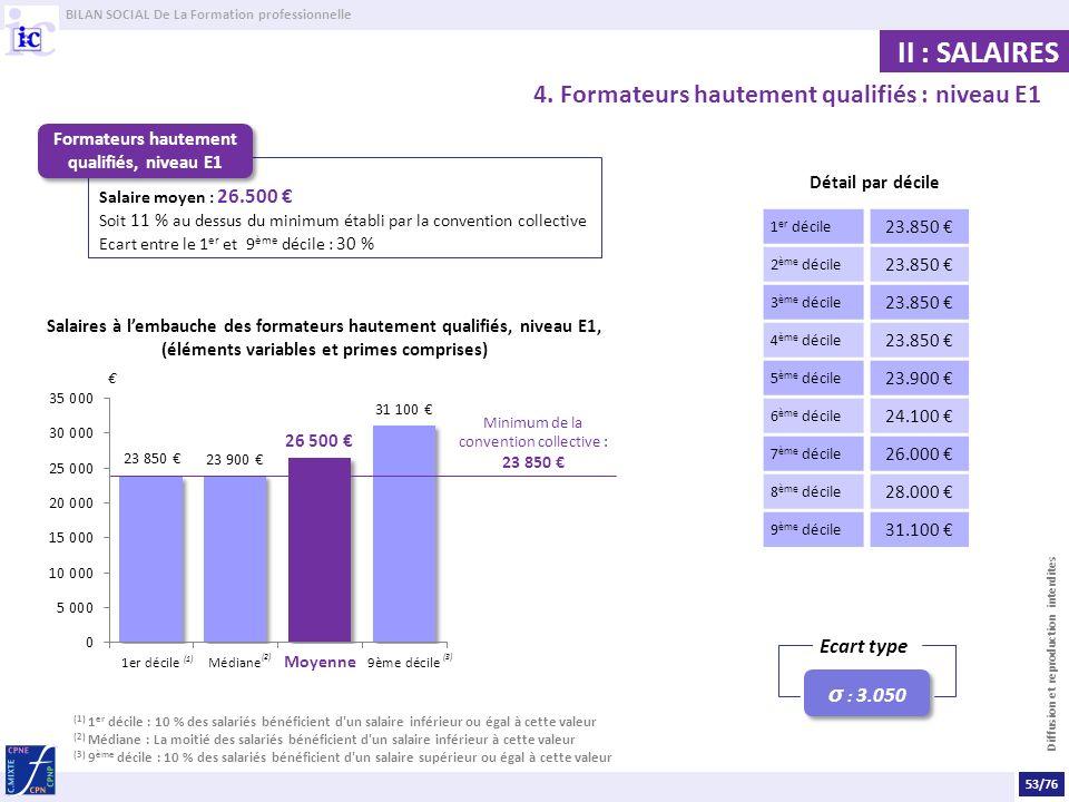 BILAN SOCIAL De La Formation professionnelle Diffusion et reproduction interdites II : SALAIRES 4.
