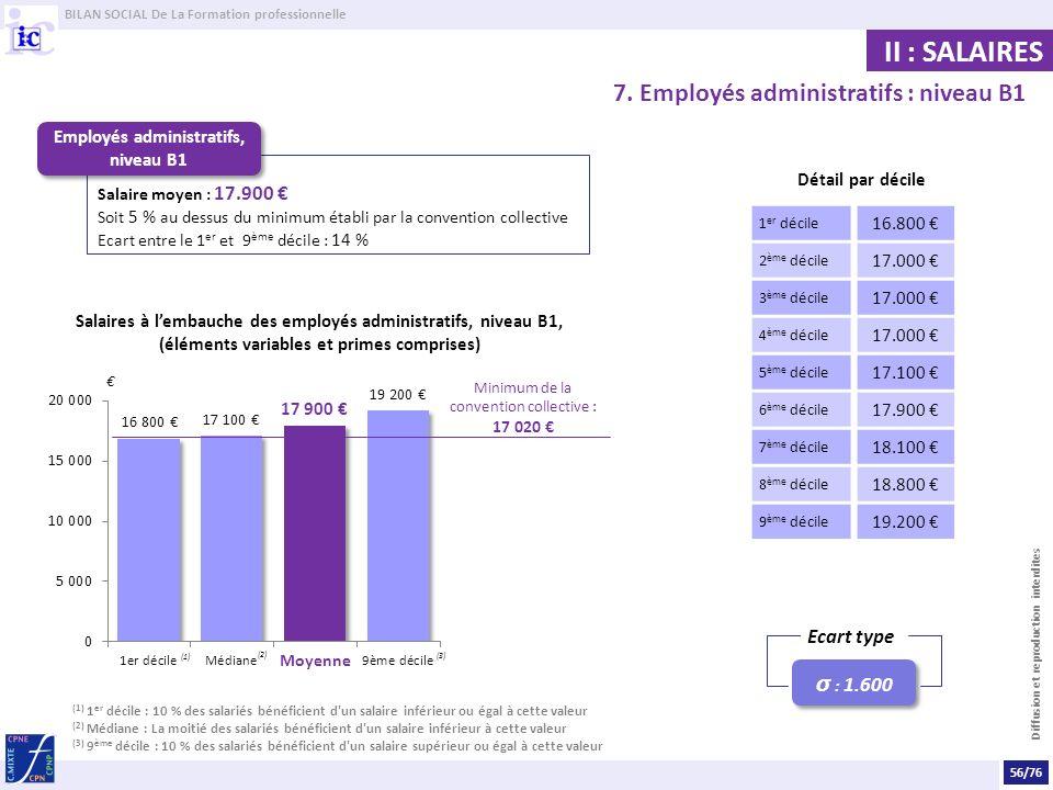 BILAN SOCIAL De La Formation professionnelle Diffusion et reproduction interdites II : SALAIRES 7.