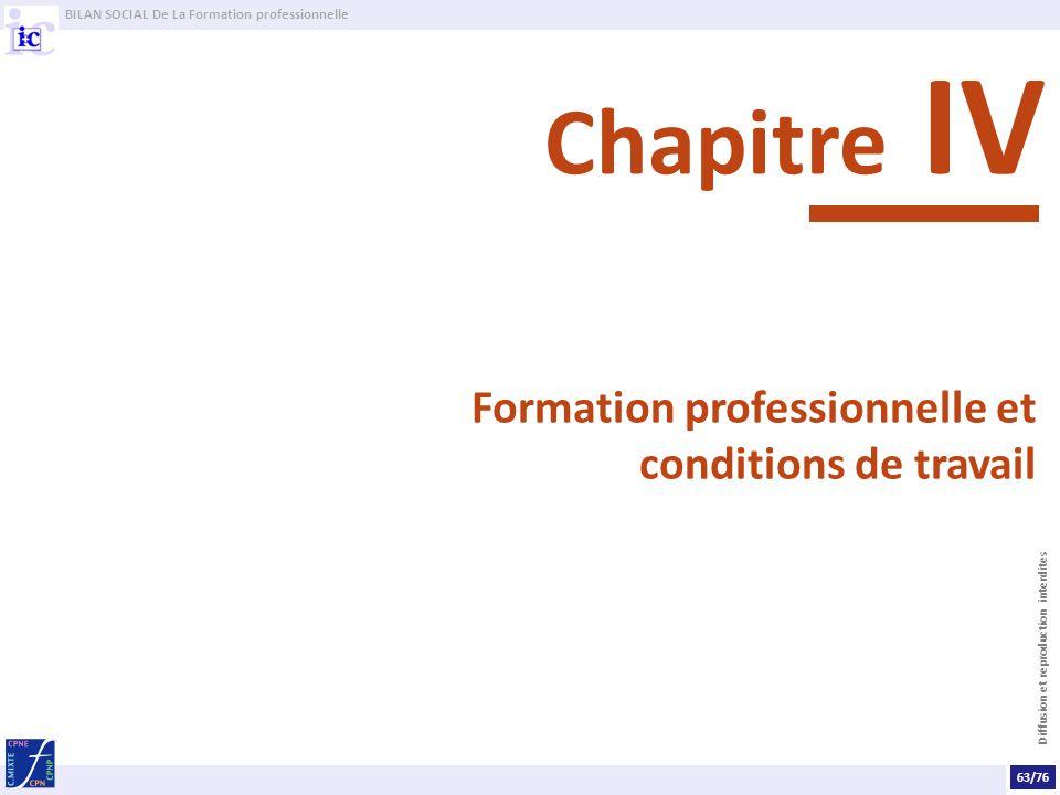 BILAN SOCIAL De La Formation professionnelle Diffusion et reproduction interdites Formation professionnelle et conditions de travail Chapitre IV 63/76