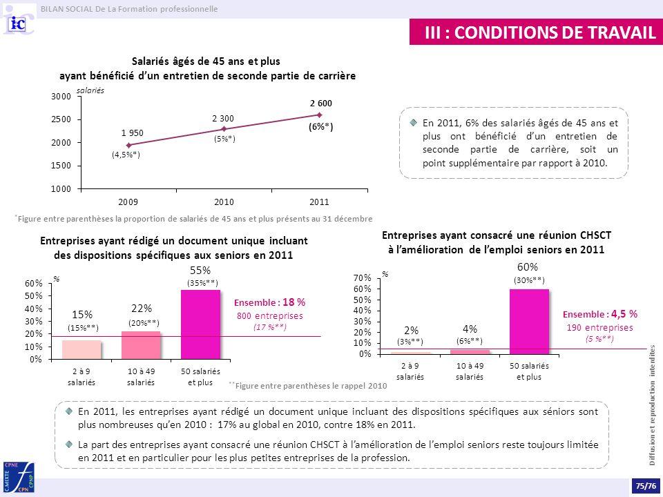 BILAN SOCIAL De La Formation professionnelle Diffusion et reproduction interdites III : CONDITIONS DE TRAVAIL En 2011, les entreprises ayant rédigé un document unique incluant des dispositions spécifiques aux séniors sont plus nombreuses quen 2010 : 17% au global en 2010, contre 18% en 2011.